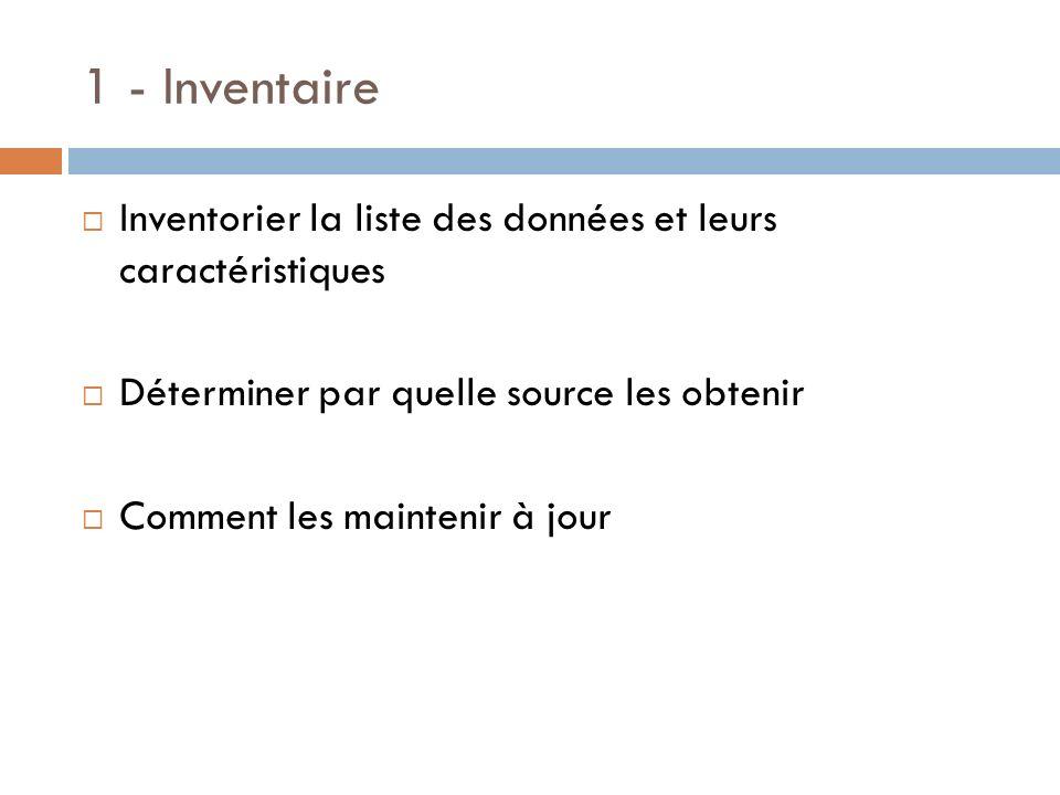 1 - Inventaire Inventorier la liste des données et leurs caractéristiques. Déterminer par quelle source les obtenir.