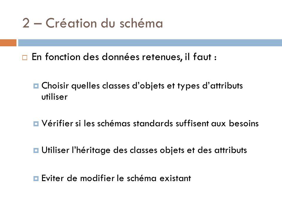 2 – Création du schéma En fonction des données retenues, il faut :