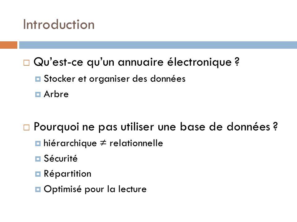 Introduction Qu'est-ce qu'un annuaire électronique