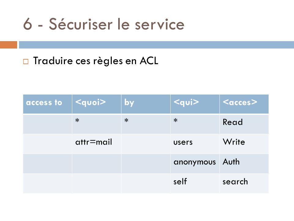 6 - Sécuriser le service Traduire ces règles en ACL access to