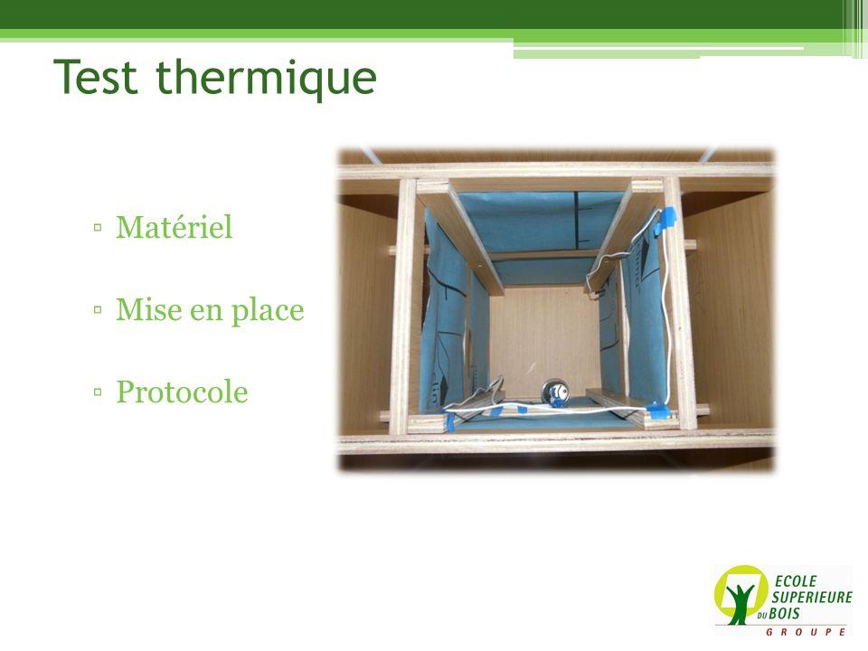 Test thermique Matériel Mise en place Protocole