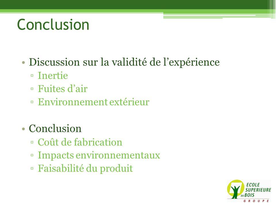 Conclusion Discussion sur la validité de l'expérience Conclusion