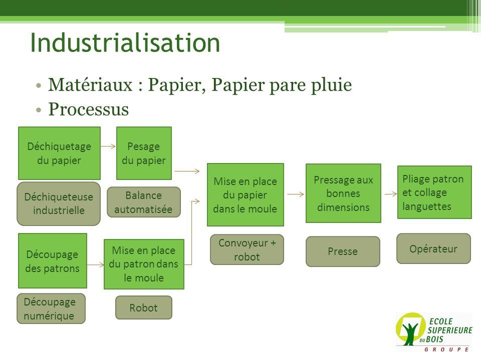 Industrialisation Matériaux : Papier, Papier pare pluie Processus