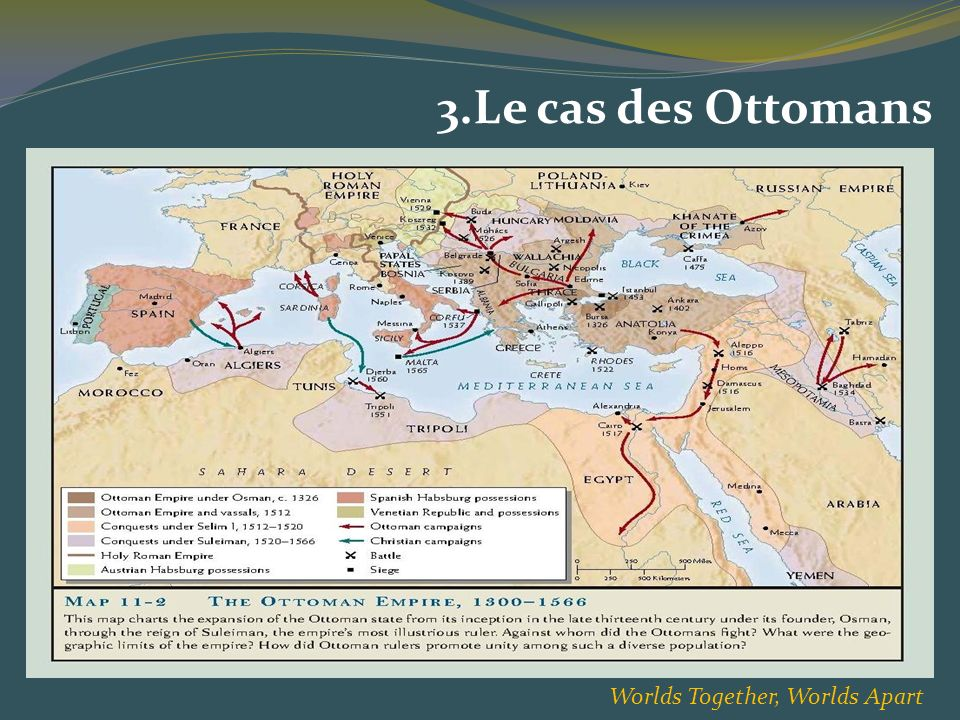 3.Le cas des Ottomans Worlds Together, Worlds Apart