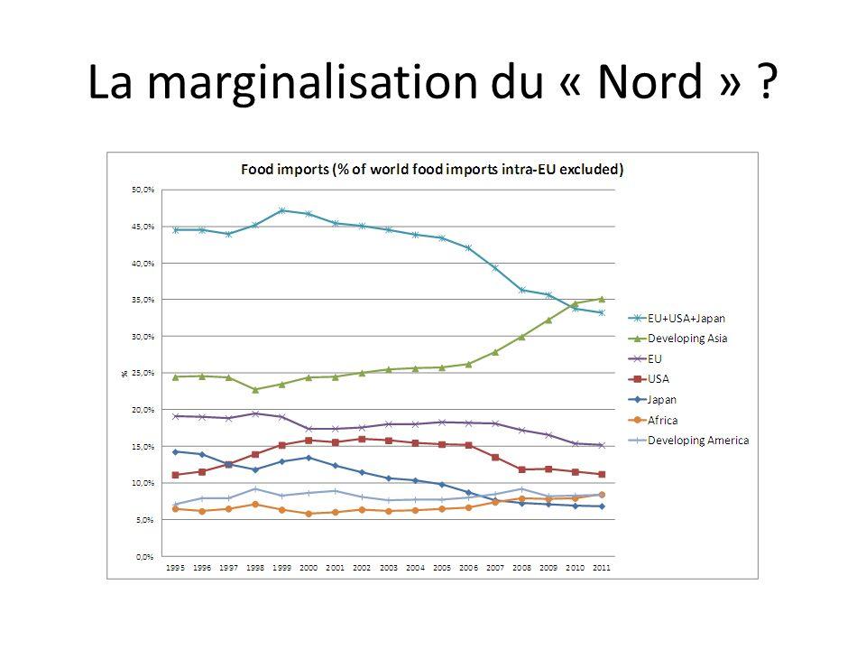 La marginalisation du « Nord »