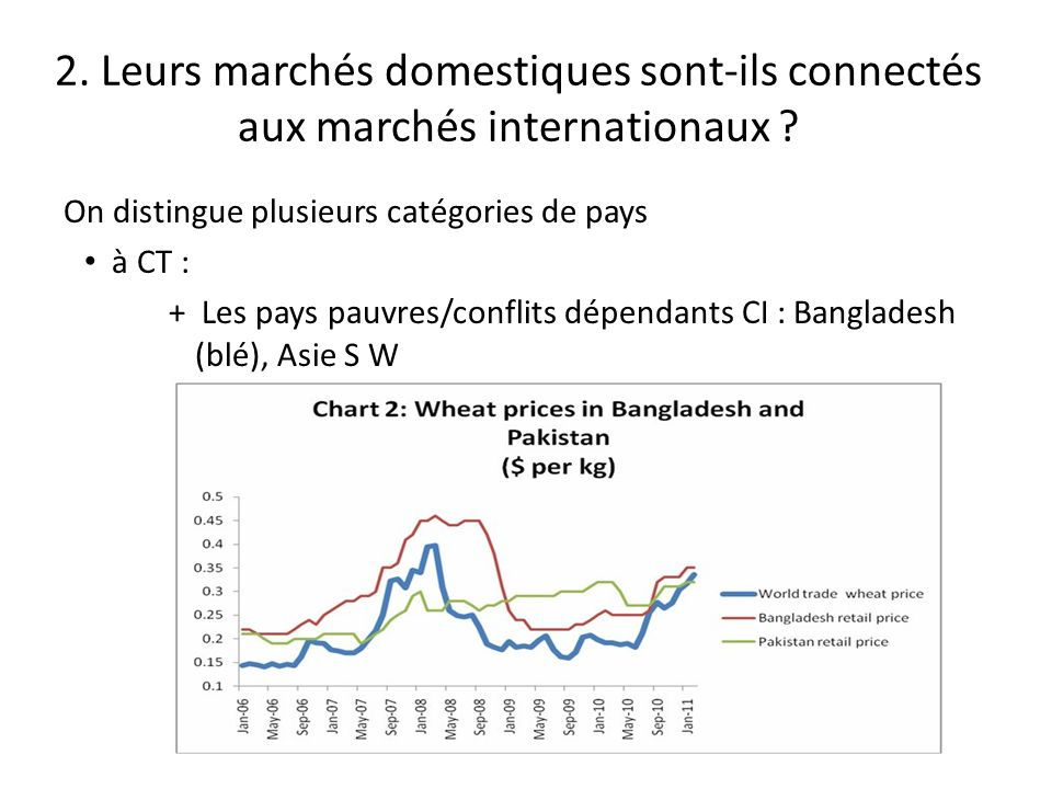 2. Leurs marchés domestiques sont-ils connectés aux marchés internationaux