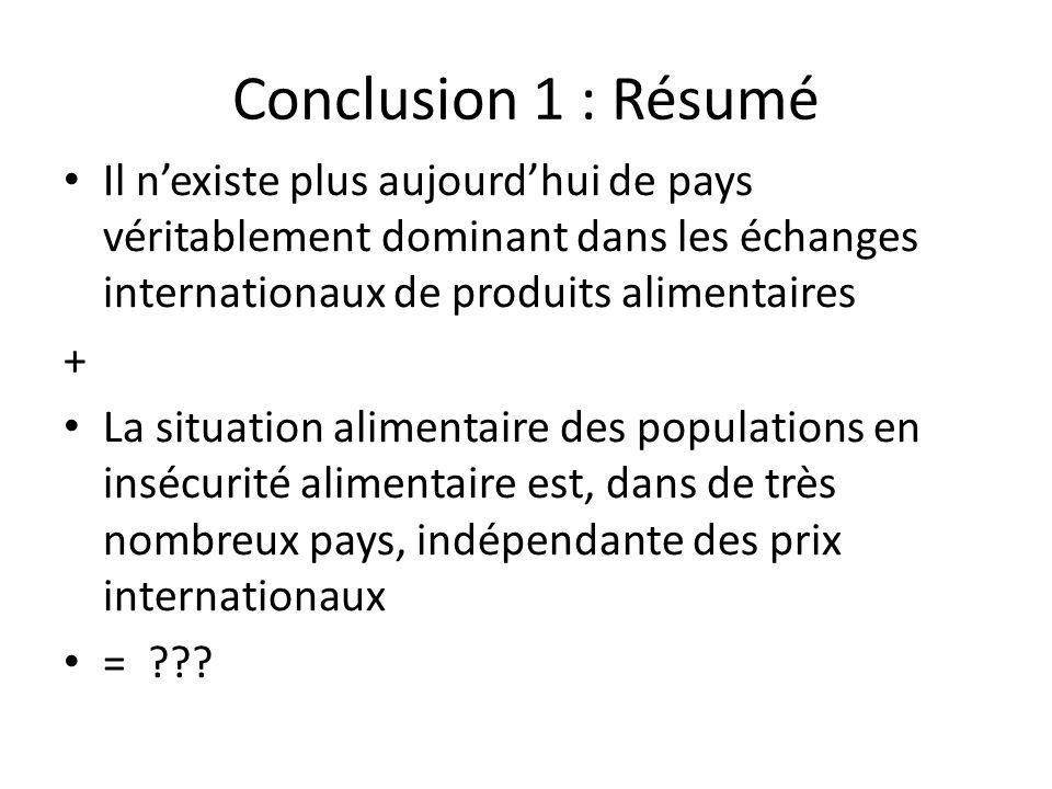 Conclusion 1 : Résumé Il n'existe plus aujourd'hui de pays véritablement dominant dans les échanges internationaux de produits alimentaires.