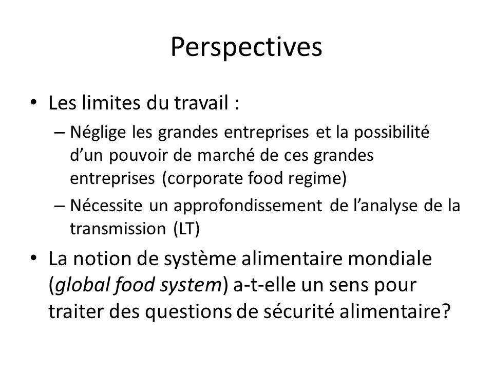 Perspectives Les limites du travail :