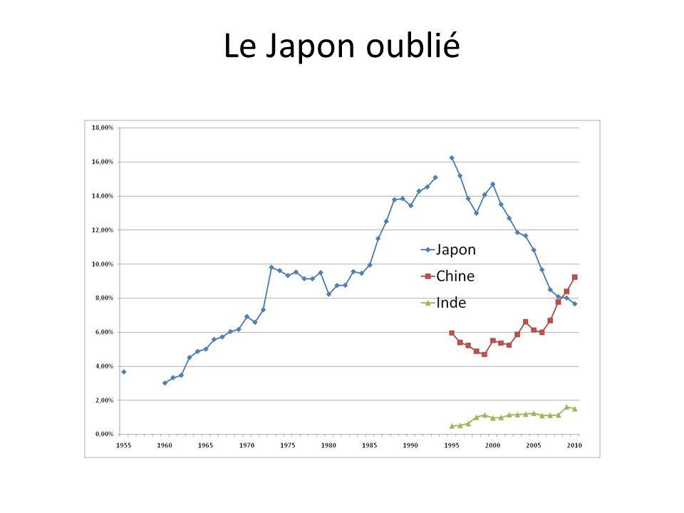 Le Japon oublié