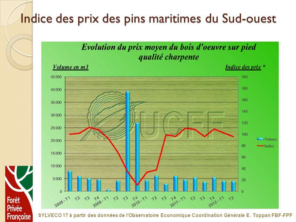 Indice des prix des pins maritimes du Sud-ouest