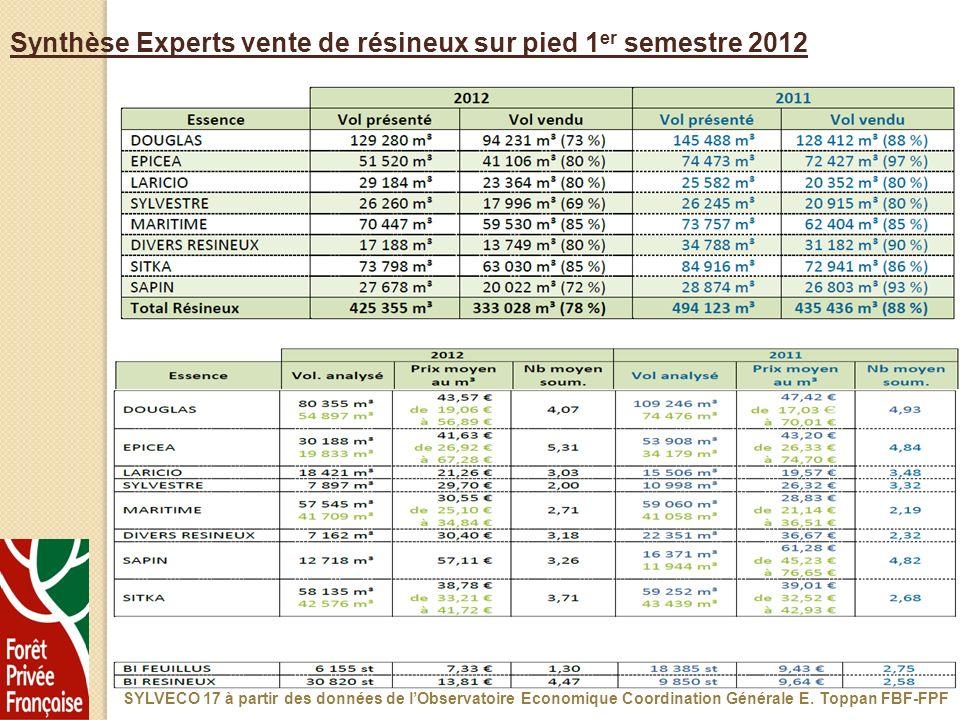 Synthèse Experts vente de résineux sur pied 1er semestre 2012