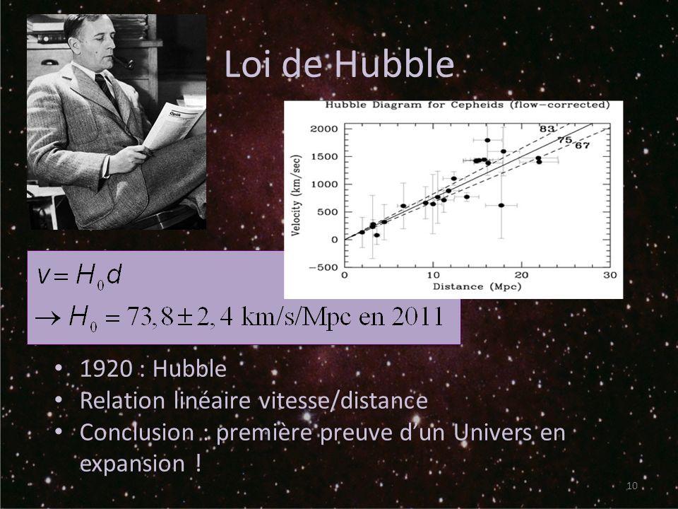 Loi de Hubble 1920 : Hubble Relation linéaire vitesse/distance