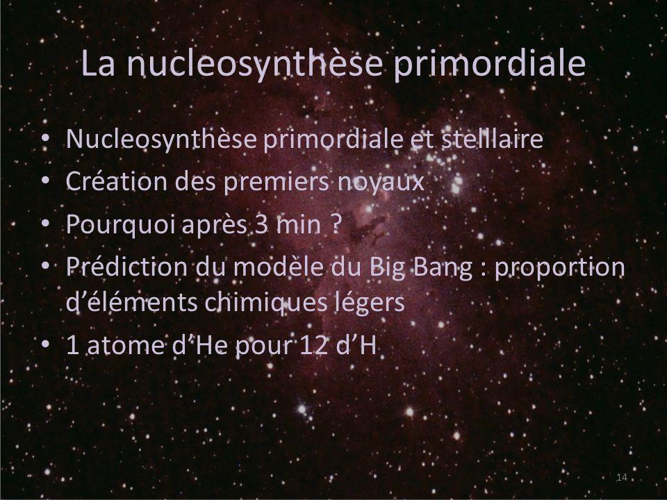 La nucleosynthèse primordiale