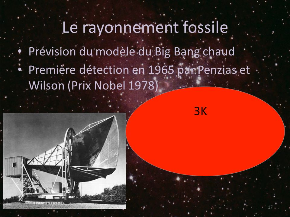 Le rayonnement fossile