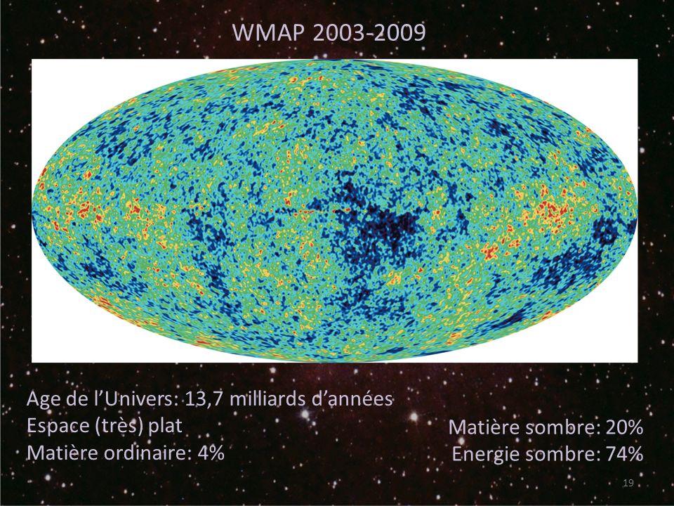 WMAP 2003-2009 Age de l'Univers: 13,7 milliards d'années