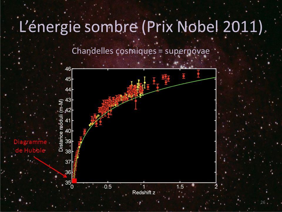 L'énergie sombre (Prix Nobel 2011)