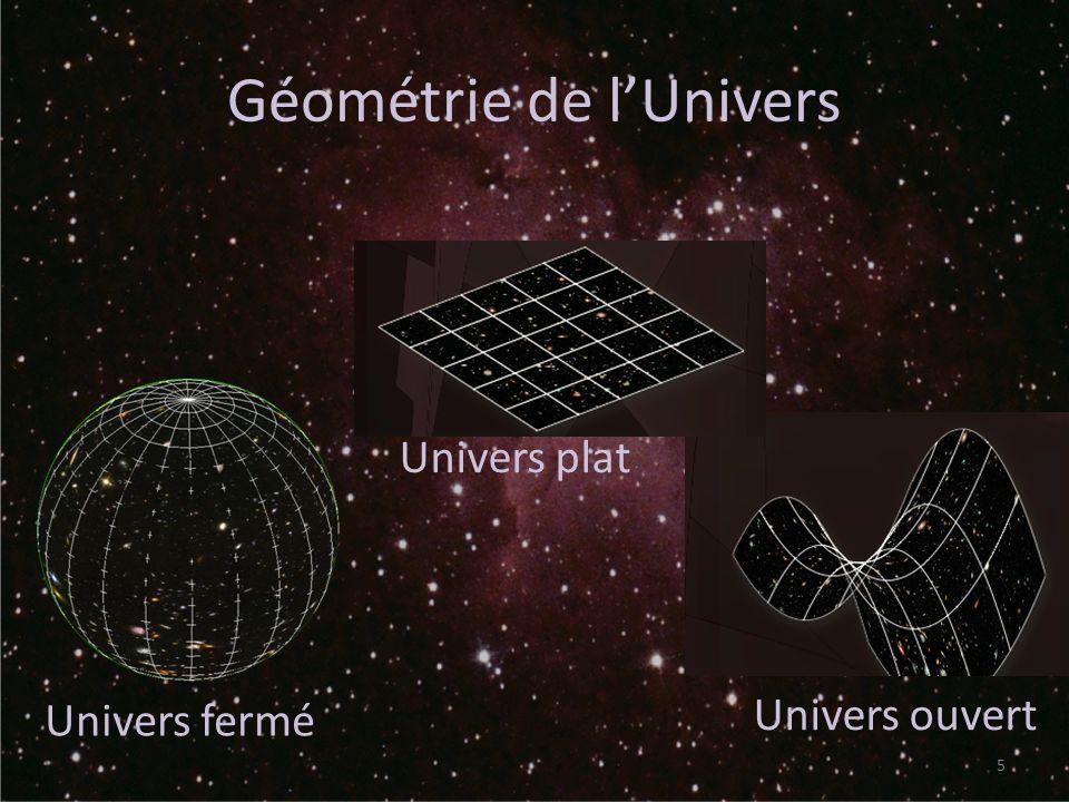 Géométrie de l'Univers