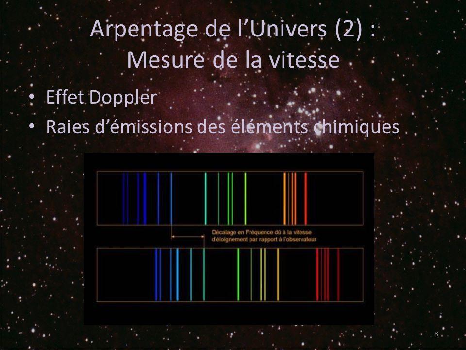 Arpentage de l'Univers (2) : Mesure de la vitesse