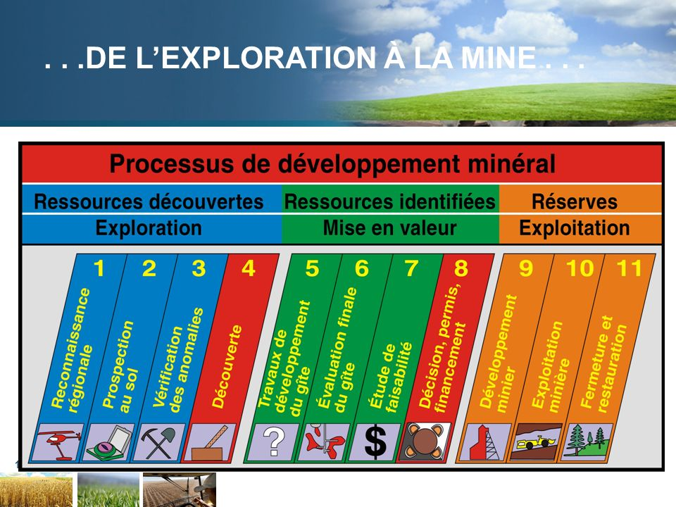 . . .DE L'EXPLORATION À LA MINE . . .