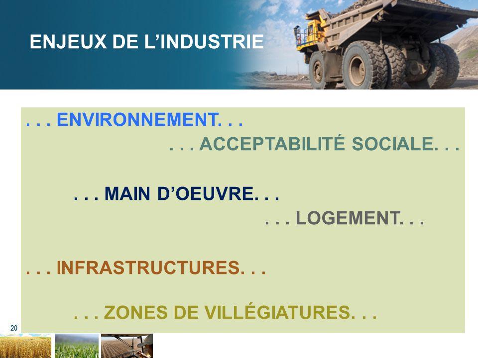 ENJEUX DE L'INDUSTRIE . . . ENVIRONNEMENT. . .