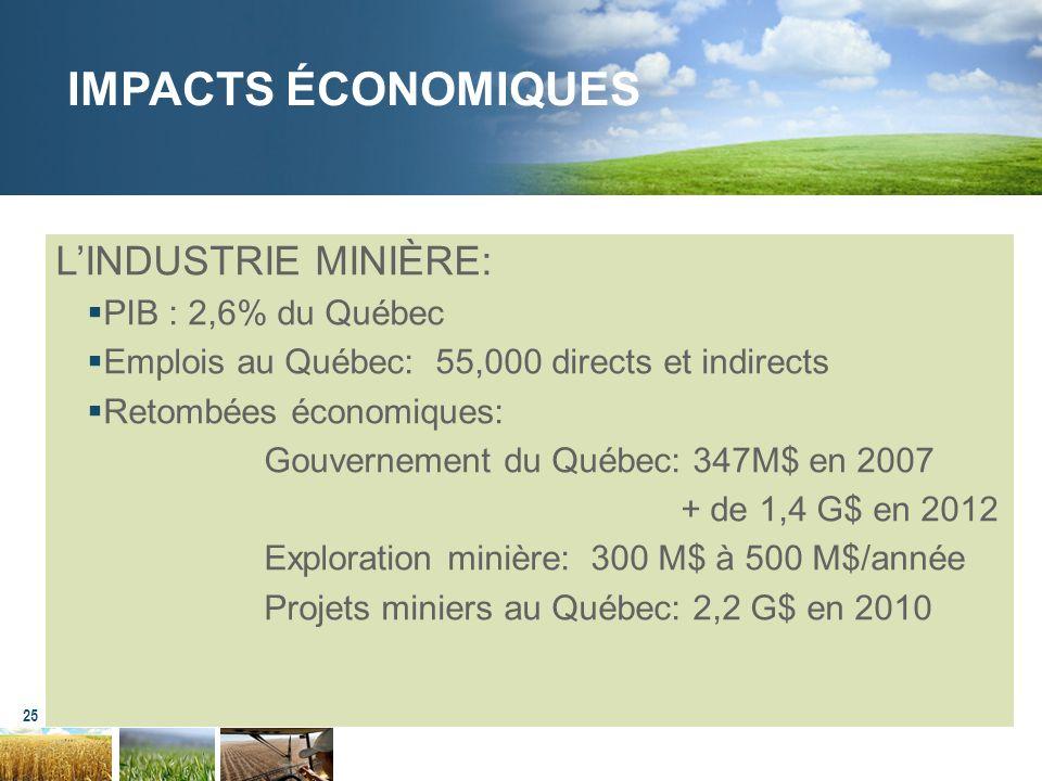 IMPACTS ÉCONOMIQUES L'INDUSTRIE MINIÈRE: PIB : 2,6% du Québec