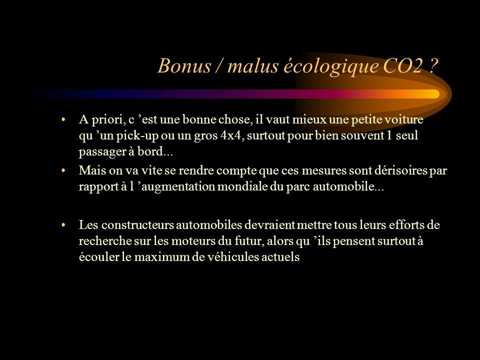 Bonus / malus écologique CO2