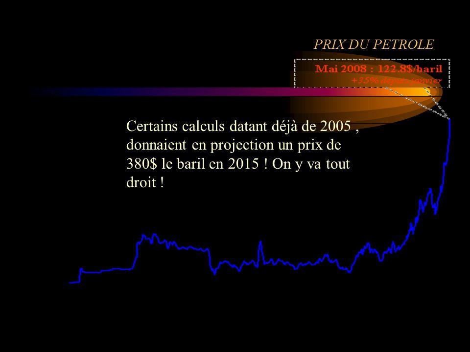 PRIX DU PETROLE Certains calculs datant déjà de 2005 , donnaient en projection un prix de 380$ le baril en 2015 .