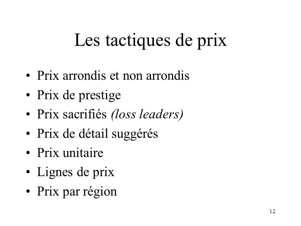 Les tactiques de prix Prix arrondis et non arrondis Prix de prestige