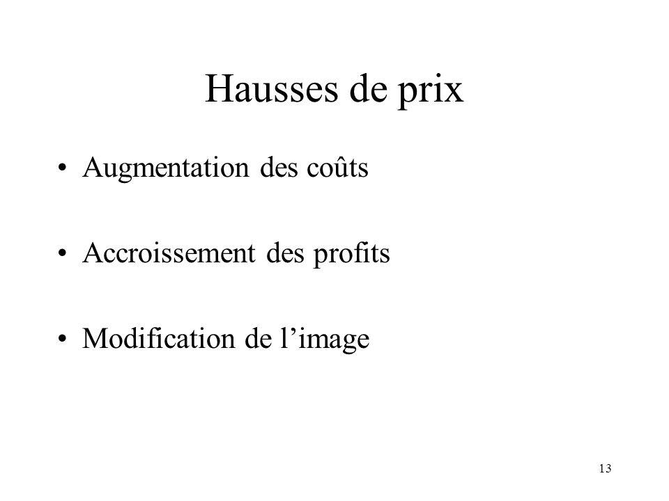 Hausses de prix Augmentation des coûts Accroissement des profits