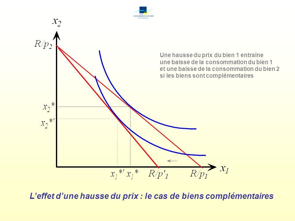 L'effet d'une hausse du prix : le cas de biens complémentaires