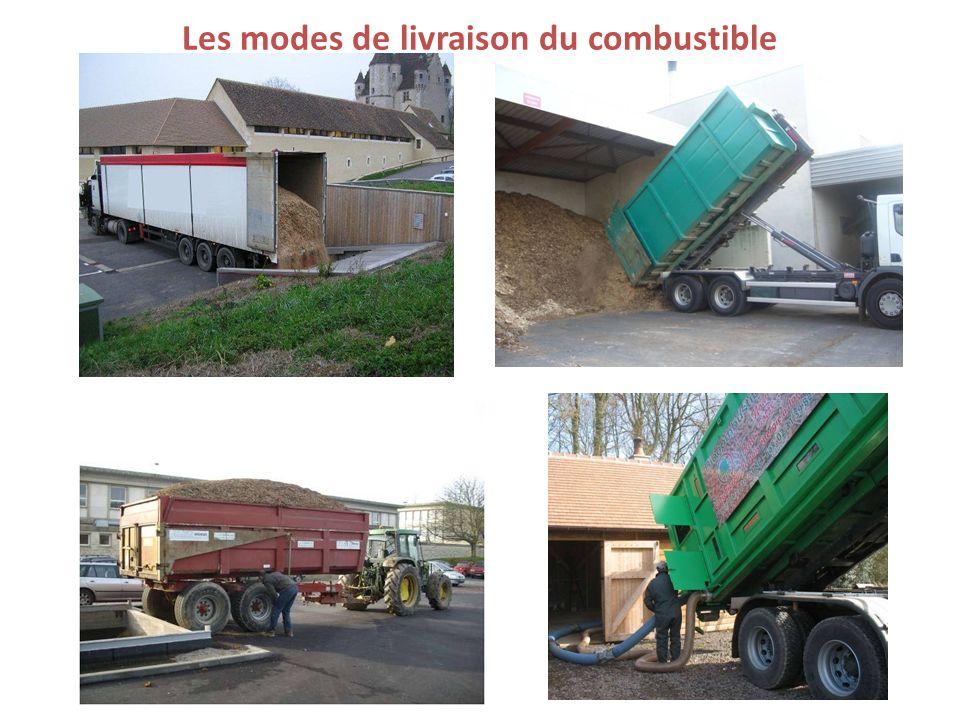 Les modes de livraison du combustible