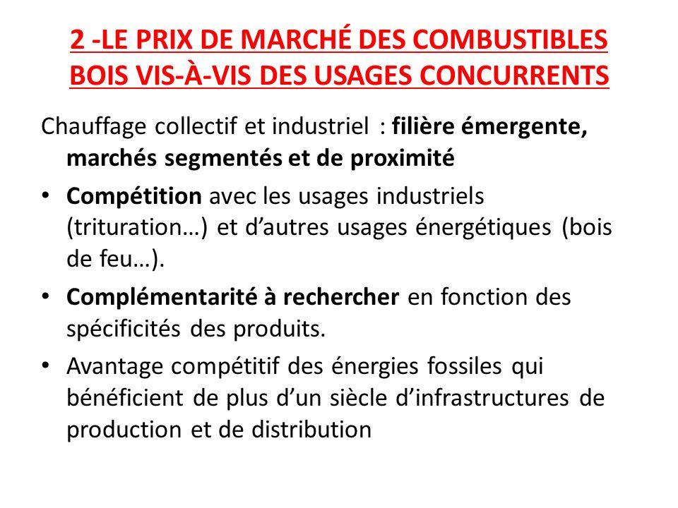 2 -LE PRIX DE MARCHÉ DES COMBUSTIBLES BOIS VIS-À-VIS DES USAGES CONCURRENTS