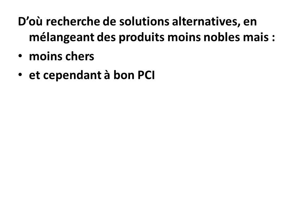 D'où recherche de solutions alternatives, en mélangeant des produits moins nobles mais :