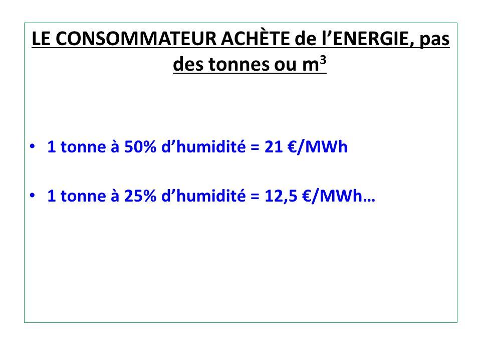 LE CONSOMMATEUR ACHÈTE de l'ENERGIE, pas des tonnes ou m3