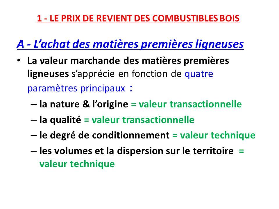 1 - LE PRIX DE REVIENT DES COMBUSTIBLES BOIS