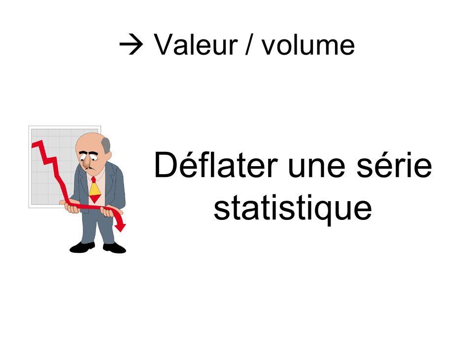 Déflater une série statistique