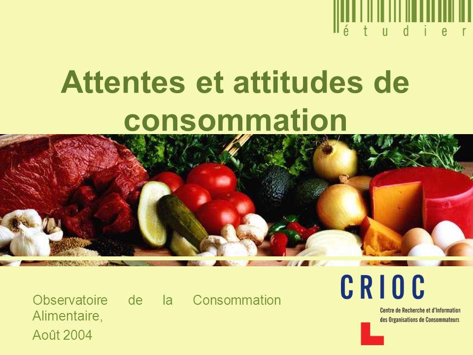 Attentes et attitudes de consommation