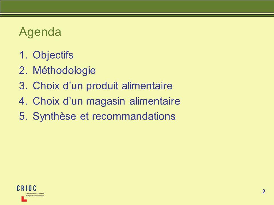 Agenda Objectifs Méthodologie Choix d'un produit alimentaire