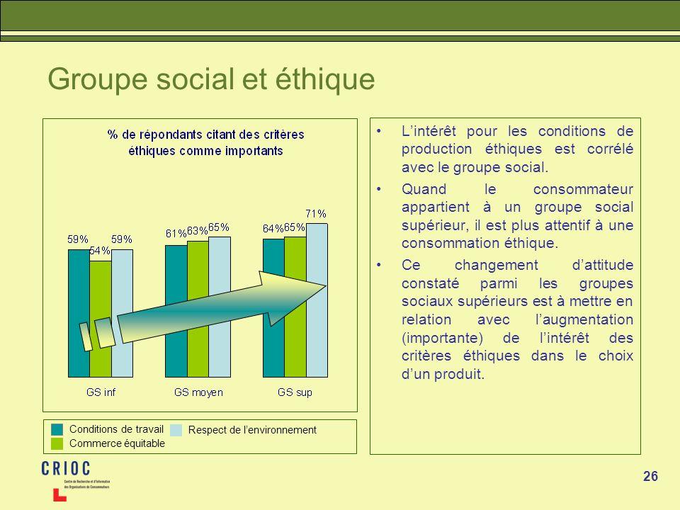 Groupe social et éthique