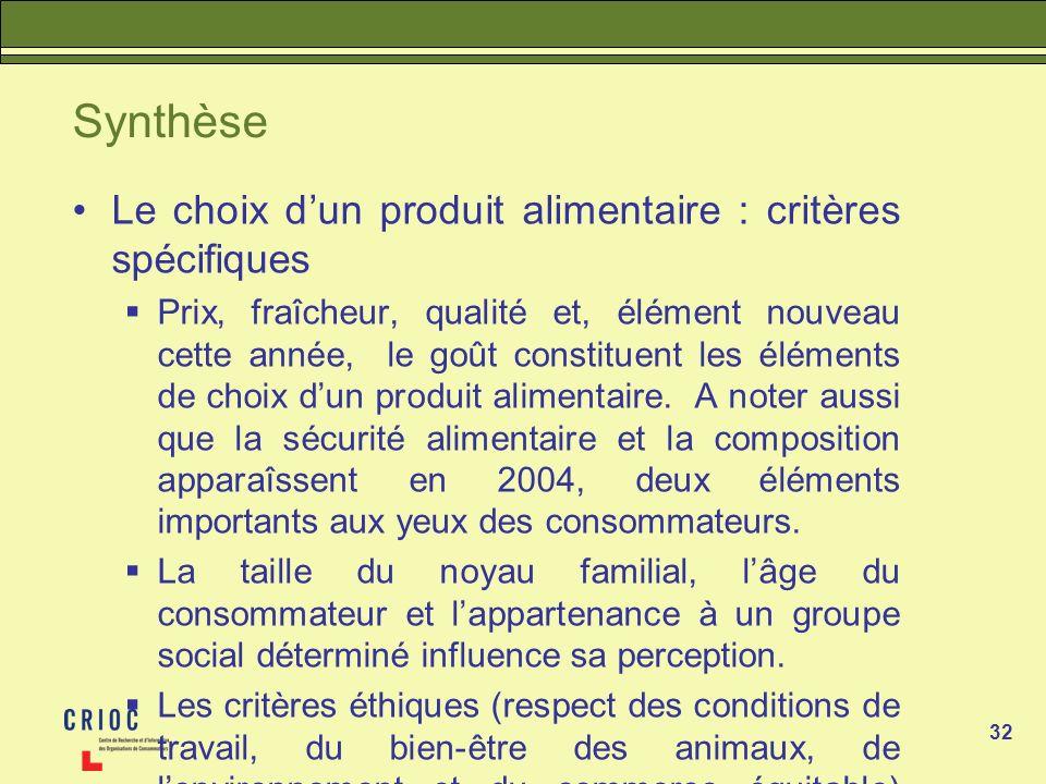 Synthèse Le choix d'un produit alimentaire : critères spécifiques