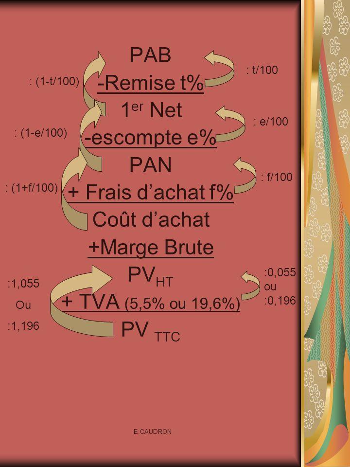 PAB -Remise t% 1er Net -escompte e% PAN + Frais d'achat f%