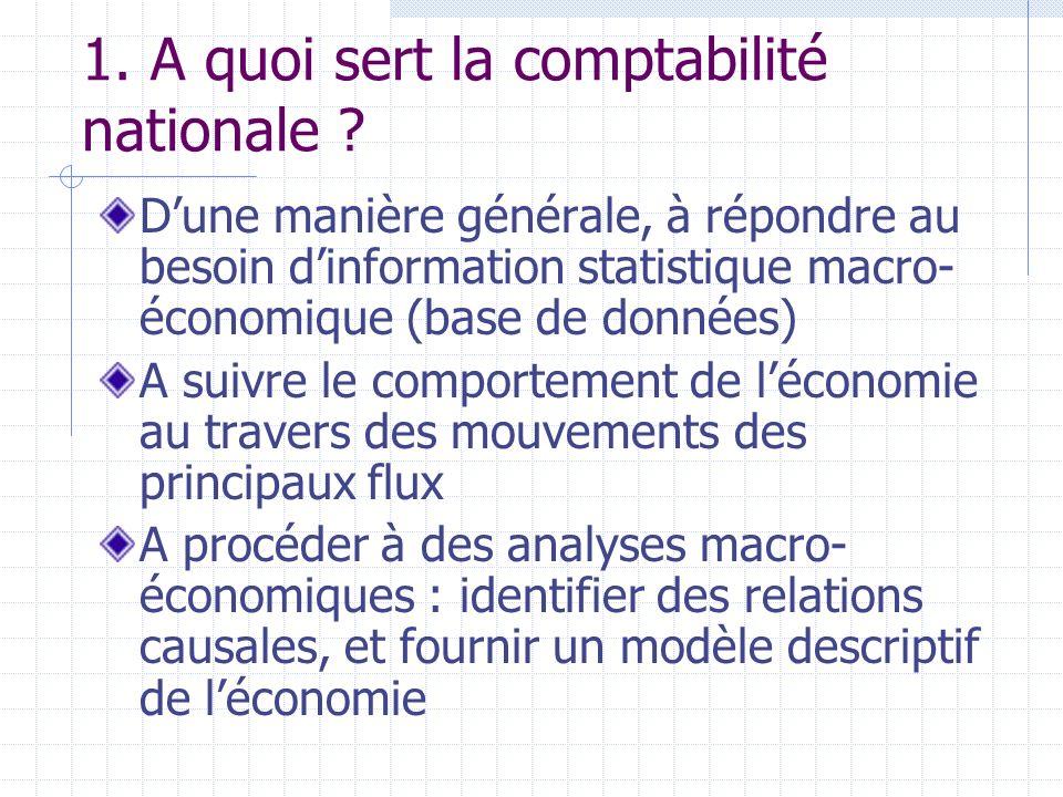 1. A quoi sert la comptabilité nationale