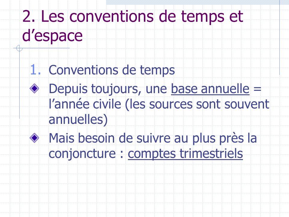 2. Les conventions de temps et d'espace