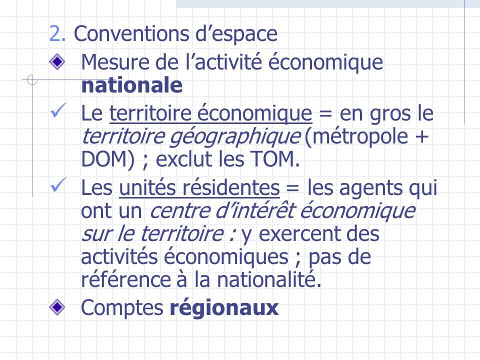 2. Conventions d'espace Mesure de l'activité économique nationale.