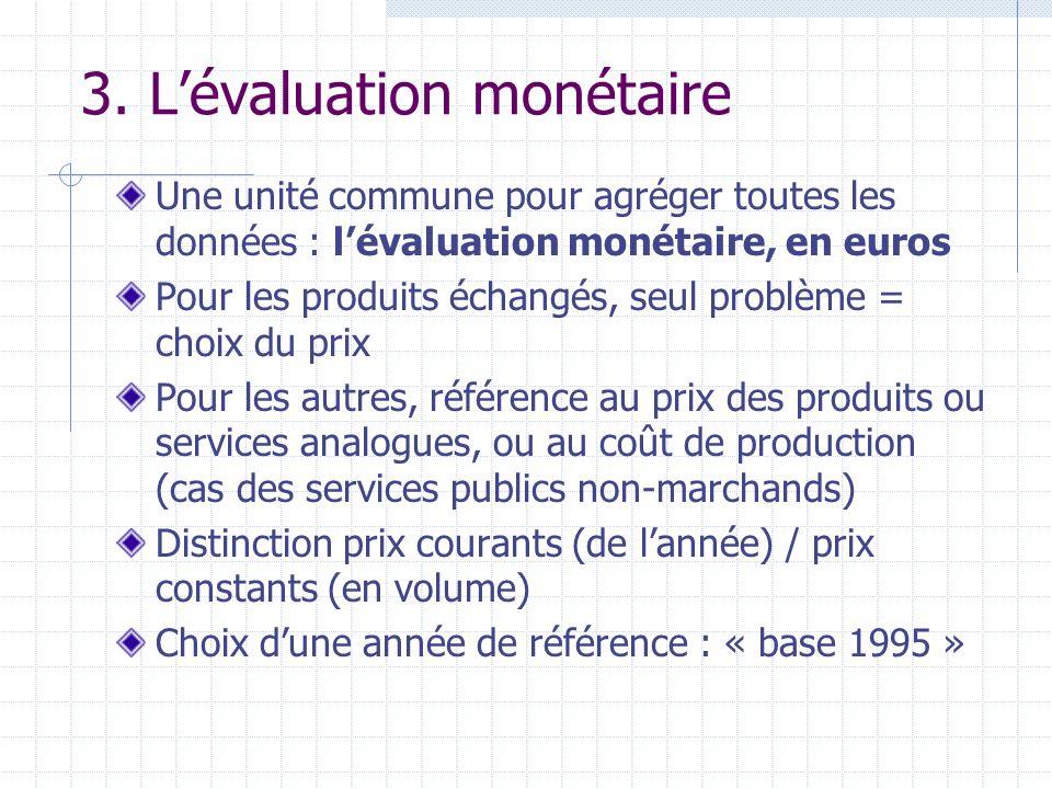 3. L'évaluation monétaire