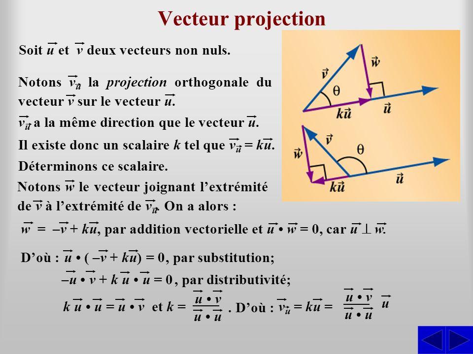Vecteur projection Soit u et v deux vecteurs non nuls.