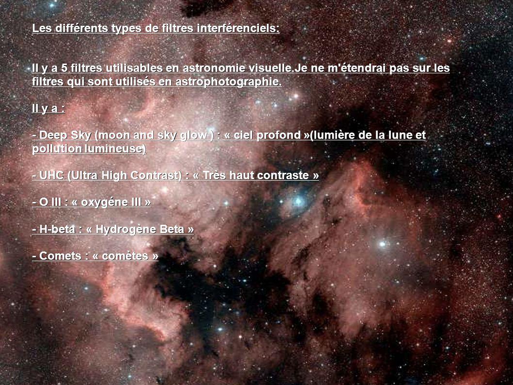 Les différents types de filtres interférenciels:
