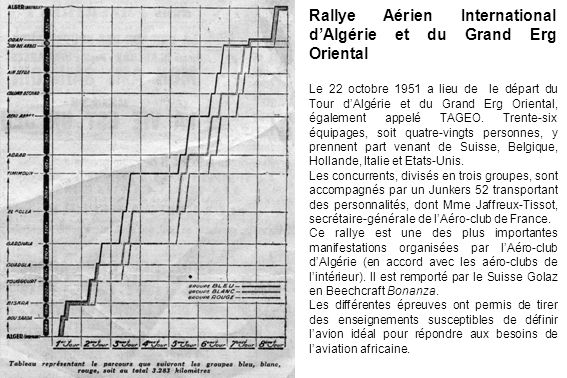 Rallye Aérien International d'Algérie et du Grand Erg Oriental