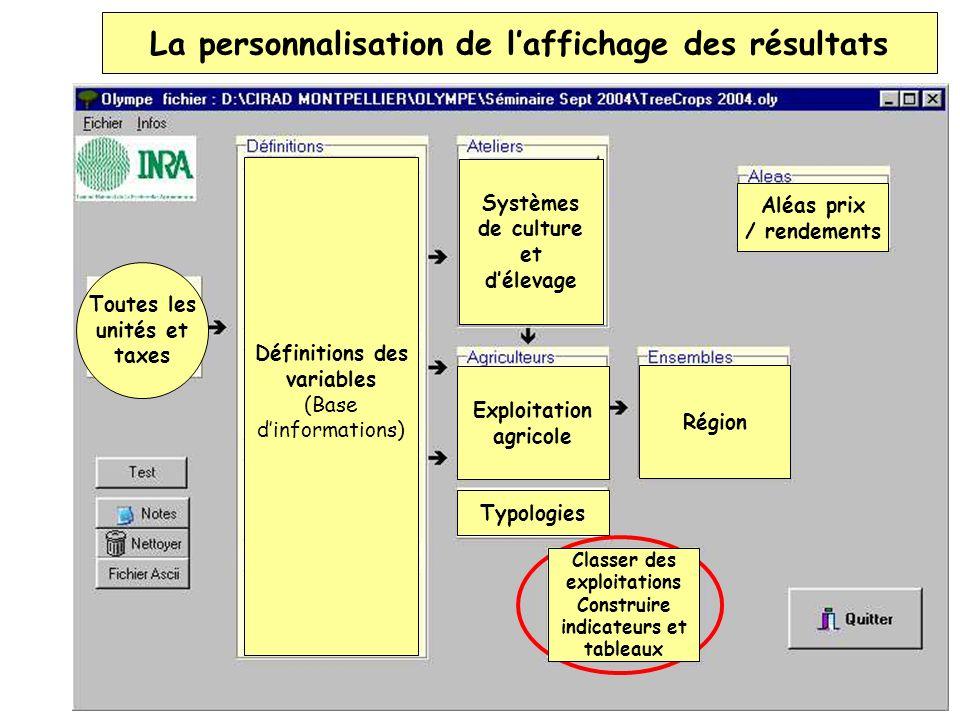 La personnalisation de l'affichage des résultats