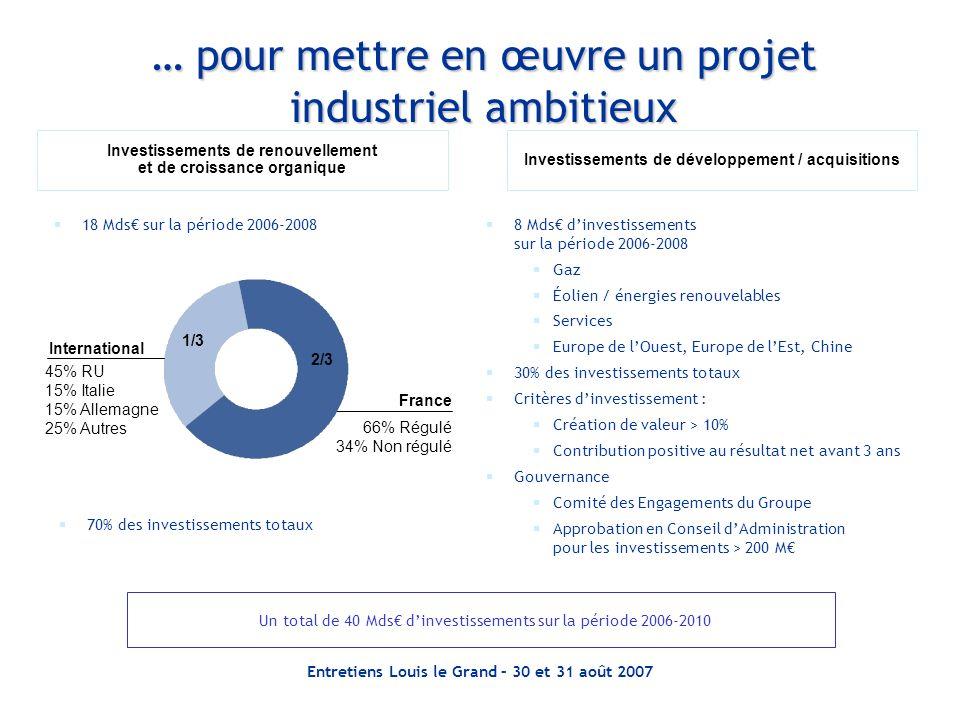 … pour mettre en œuvre un projet industriel ambitieux